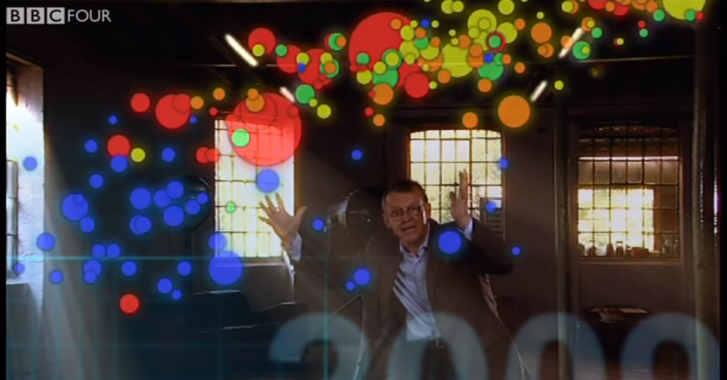 Hans Rosling's 200 Countries, 200 Years, 4 Minutes - The Joy of Stats - BBC Four (video, 2010)