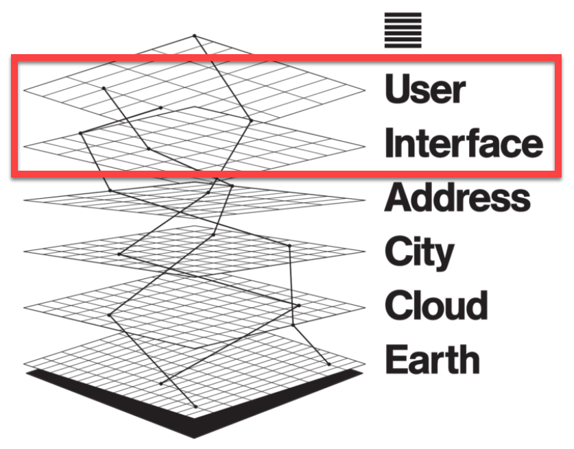 "Benjamin Bratton's diagram of ""The Stack,"" with the User and Interface layers highlighted"