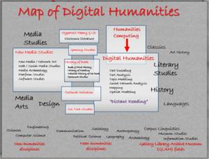 Map of Digital Humanities & New Media Studies (Alan Liu)